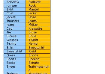 German Clothes Dominoes
