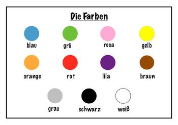 Die Farben - German Colours Poster