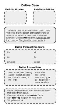 German Dative Basics