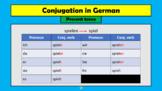 German (Deutsch) - Conjugation PPT and worksheet (present tense)