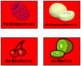 German Fruit - PowerPoint, Worksheet + Flashcards