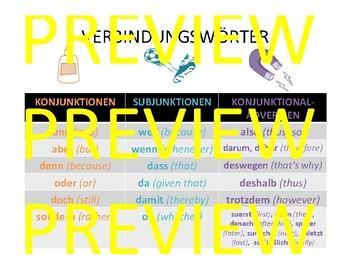 German Grammar Charts (articles, pronouns, endings, verbs, conjugations)