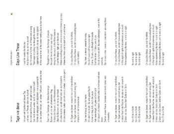 German Grammar in Song Context