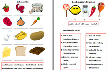 German Groceries and Flavours - PowerPoint, Worksheet + Flashcards