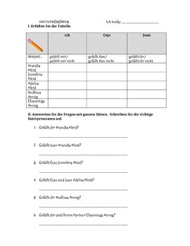 "German Lesson Plan: Verb ""Gefallen"" and dative pronouns"