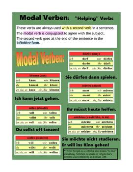 German Modal Verben Teaching Poster