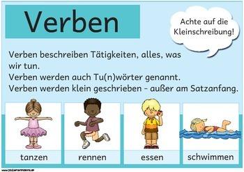 German: Nomen, Verben, Adjektive - Merkplakate