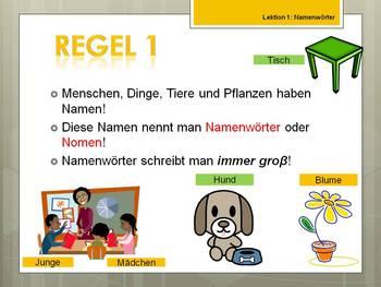 German Nouns-Nomen-Interactive PowerPoint