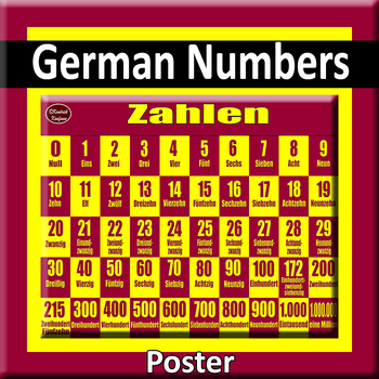 German Numbers Poster - Zero through One Million