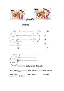 German Possessives- Vocabulary Family members