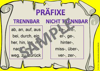 German Prefixes Poster (Separable and Inseparable)