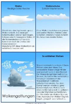 German- Sachunterricht Wolken