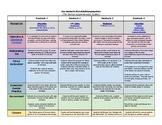 German School & Vocational Apprenticeship Program