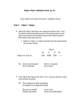 German - Subject-Object Indefinite Article