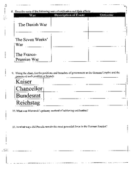 German Unification Resources and lesson plan