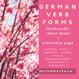 German Verb Forms Cheat Sheet and Reference Page
