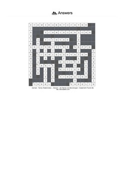 German Vocabulary - Family Relationships Crossword Puzzle