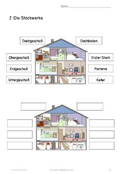 German Words: Home Sweet Home