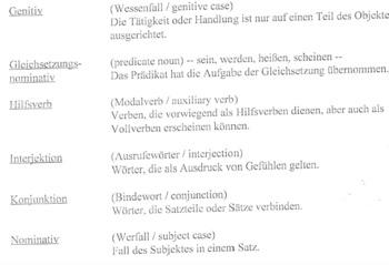 German Wortgrammatik