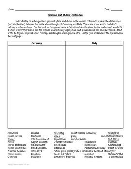 German and Italian Unification Graphic Organizer Review