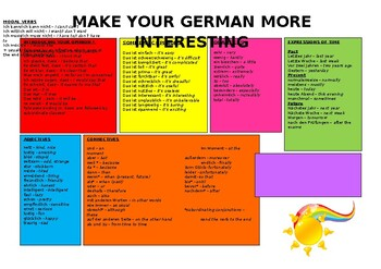 German essential learning mat
