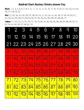 Germany Flag (German) Hundred Chart Mystery Picture with Number Cards