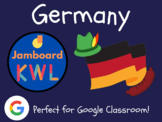 Germany - KWL Charts for Jamboard (Distance Learning, Activities)