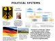 Germany PowerPoint