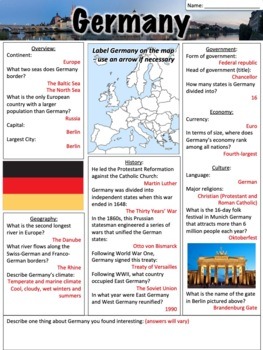 Germany Worksheet