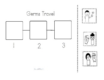 Germs Travel Sequence Color , Cut and Paste Science Graphic Organizer