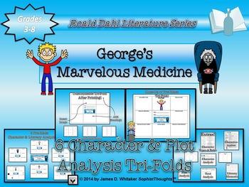 George's Marvelous Medicine Roald Dahl Character Analysis Tri-Folds