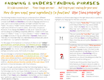 Gerunds, Participles, and Infinitives: Finally Understood--and Diagrammed!