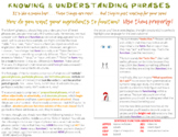 Gerunds, Participles, Infinitives, Absolutes, and Prepositional Phrases