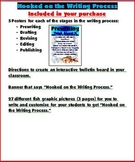 Get Hooked on the Writing Process (Bulletin Board / Writing Center)