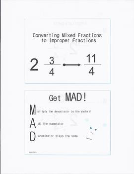 Get MAD Strategy: Conversion of Mixed Fraction to Improper Fraction PPT