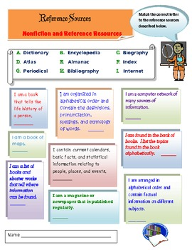 9f2bae992 Get Research Savvy - Match Reference Sources by Sandra Matthews Teacher  Place