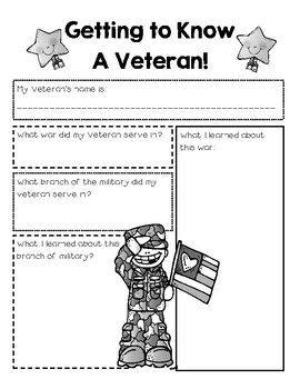 Get To Know A Veteran