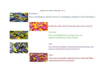 Get To Know You Jolly Rancher Activity