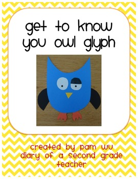 Get To Know You - Owl Glyph