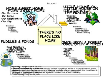 Get Your Year Organized with This CCS  Curriculum Map for 1st Grade