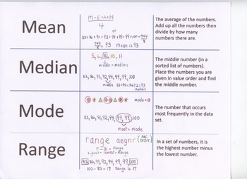 Get a Visual with Measures of Central Tendency Terms!