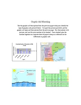Get to Know Graphic Aids Activity (included in my teaching info. text packet)