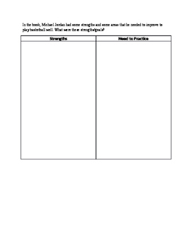 Graphic organizer: Main idea and supporting details