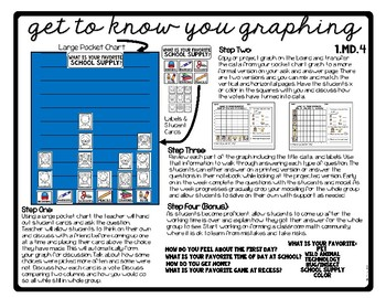 Get to Know You Graphing Practice
