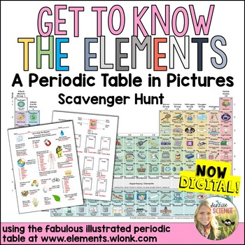 Get To Know The Elements A Periodic Table In Pictures Scavenger Hunt