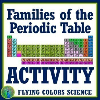 Get Familiar w/ Families of the Periodic Table Activity Middle School MS-PS1-1