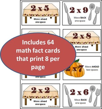 Get to the table! - Thanksgiving Multiplication Review Game