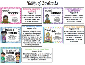 Insect Math Centers {Common Core Math Centers and Printables}