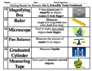 Getting Ready for Science: Scientific Method and Tools