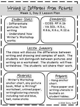 Getting Started with Kindergarten Writer's Workshop